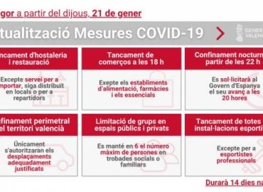MEDIDAS DECRETO 19 ENERO DE LA GENERALITAT VALENCIANA